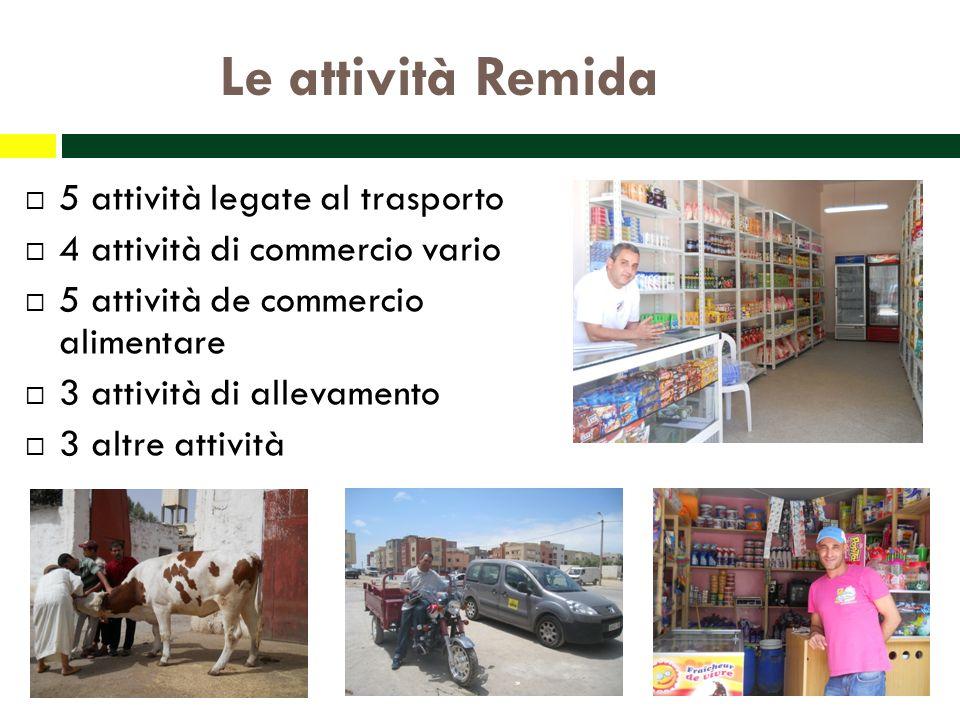 Le attività Remida 5 attività legate al trasporto 4 attività di commercio vario 5 attività de commercio alimentare 3 attività di allevamento 3 altre attività