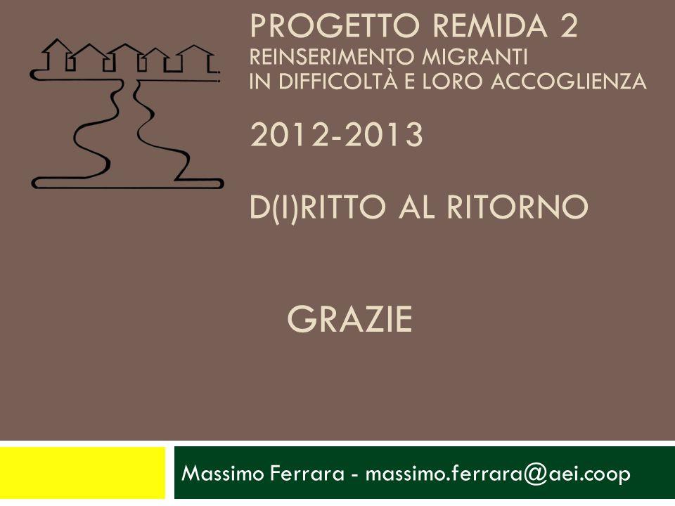 GRAZIE Massimo Ferrara - massimo.ferrara@aei.coop PROGETTO REMIDA 2 REINSERIMENTO MIGRANTI IN DIFFICOLTÀ E LORO ACCOGLIENZA 2012-2013 D(I)RITTO AL RITORNO A II