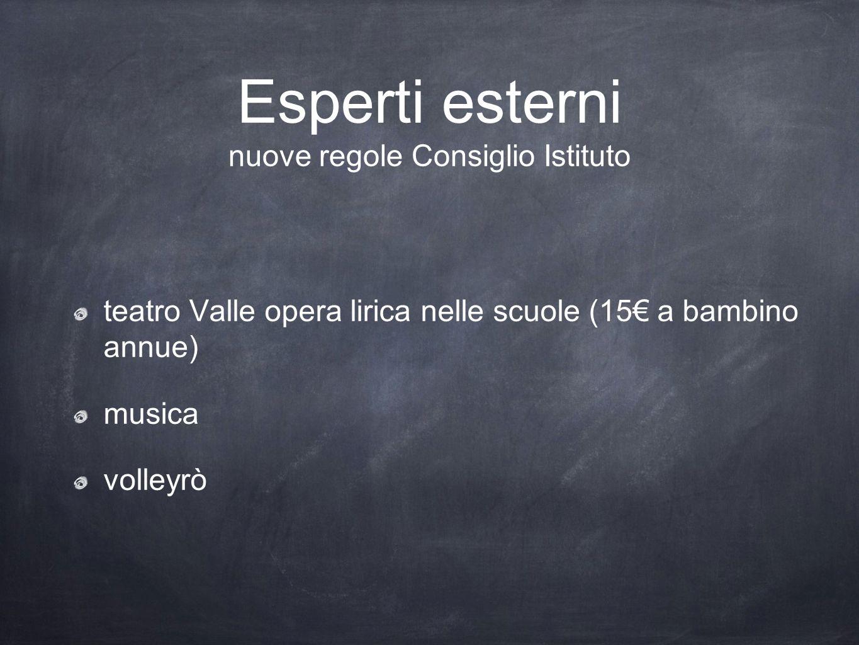 Esperti esterni nuove regole Consiglio Istituto teatro Valle opera lirica nelle scuole (15 a bambino annue) musica volleyrò