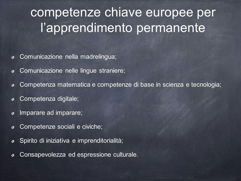 competenze chiave europee per lapprendimento permanente Comunicazione nella madrelingua; Comunicazione nelle lingue straniere; Competenza matematica e