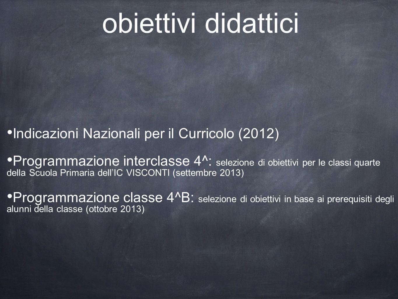 obiettivi didattici Indicazioni Nazionali per il Curricolo (2012) Programmazione interclasse 4^: selezione di obiettivi per le classi quarte della Scu