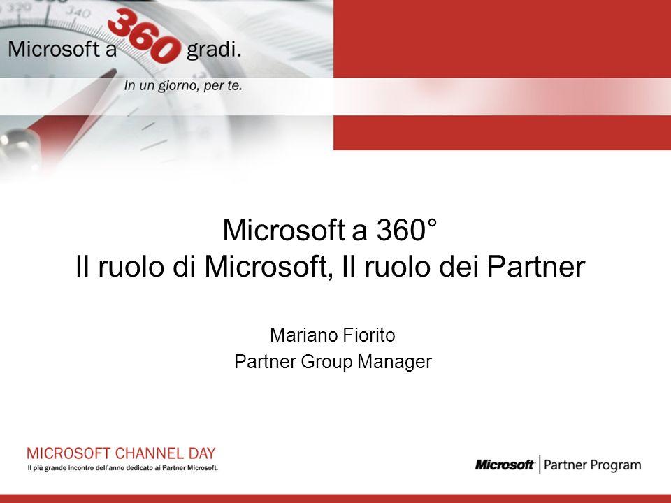 Microsoft a 360° Il ruolo di Microsoft, Il ruolo dei Partner Mariano Fiorito Partner Group Manager