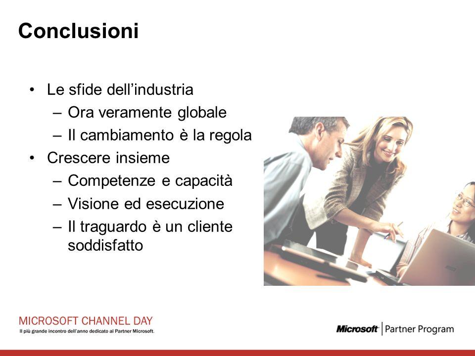 Conclusioni Le sfide dellindustria –Ora veramente globale –Il cambiamento è la regola Crescere insieme –Competenze e capacità –Visione ed esecuzione –Il traguardo è un cliente soddisfatto