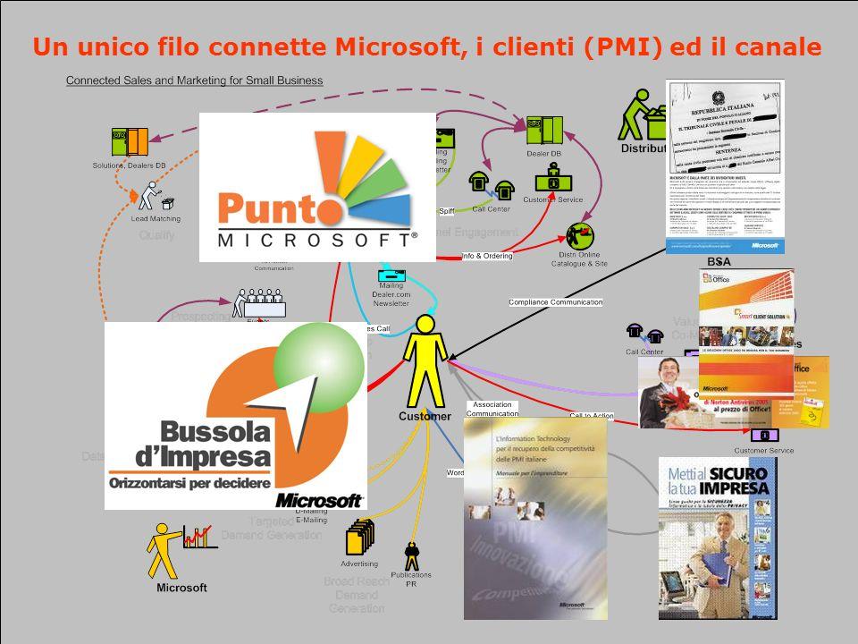 Un unico filo connette Microsoft, i clienti (PMI) ed il canale