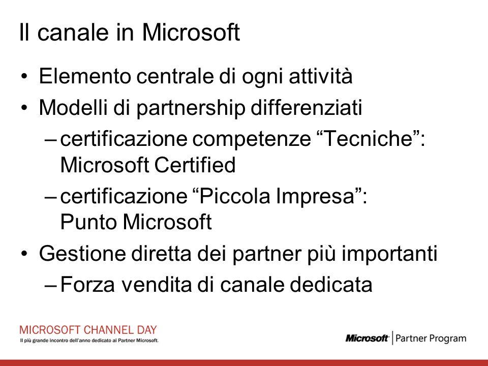 Il canale in Microsoft Elemento centrale di ogni attività Modelli di partnership differenziati –certificazione competenze Tecniche: Microsoft Certified –certificazione Piccola Impresa: Punto Microsoft Gestione diretta dei partner più importanti –Forza vendita di canale dedicata