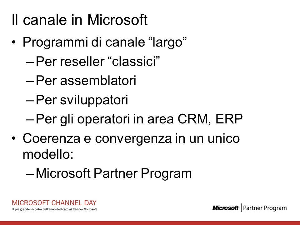Il canale in Microsoft Programmi di canale largo –Per reseller classici –Per assemblatori –Per sviluppatori –Per gli operatori in area CRM, ERP Coerenza e convergenza in un unico modello: –Microsoft Partner Program