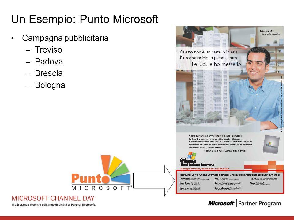 Un Esempio: Punto Microsoft Campagna pubblicitaria –Treviso –Padova –Brescia –Bologna