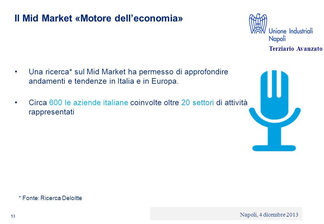 © 2013 Deloitte Touche Tohmatsu Limited - Private and confidential Il Mid Market «Motore delleconomia» Una ricerca* sul Mid Market ha permesso di appr