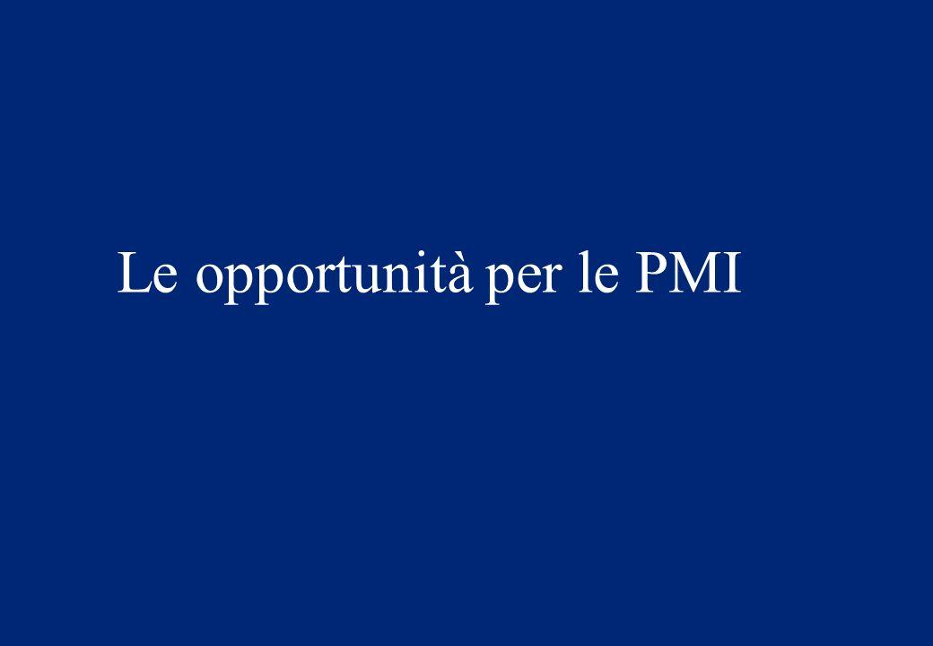 Le opportunità per le PMI