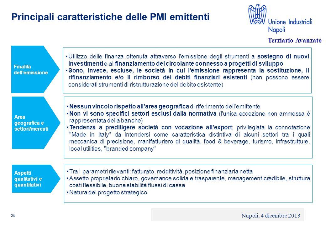 © 2013 Deloitte Touche Tohmatsu Limited - Private and confidential Principali caratteristiche delle PMI emittenti 25 Area geografica e settori/mercati