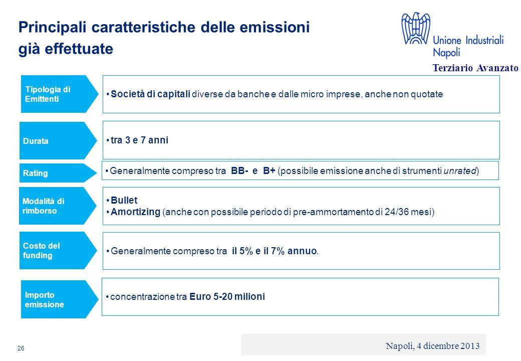 © 2013 Deloitte Touche Tohmatsu Limited - Private and confidential Principali caratteristiche delle emissioni già effettuate 26 Durata tra 3 e 7 anni
