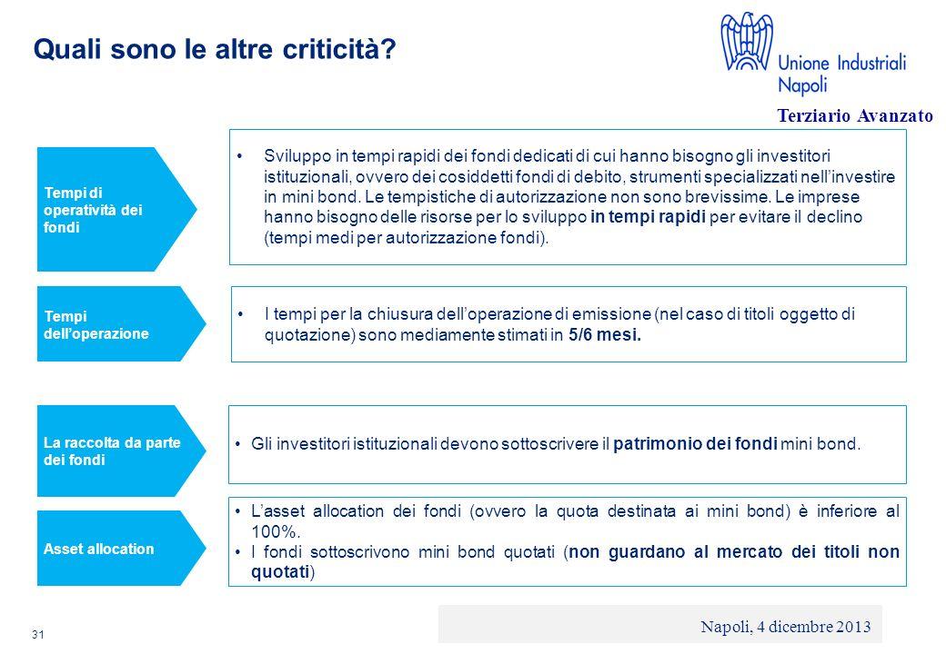 © 2013 Deloitte Touche Tohmatsu Limited - Private and confidential Quali sono le altre criticità? 31 Sviluppo in tempi rapidi dei fondi dedicati di cu