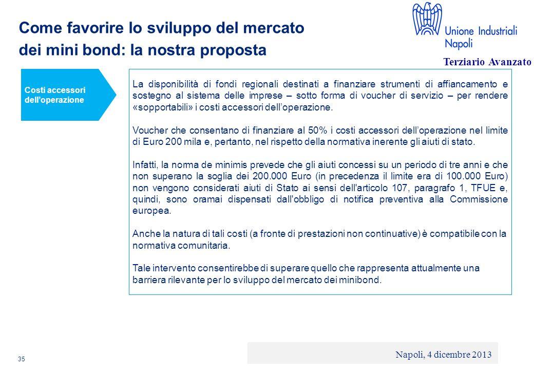 © 2013 Deloitte Touche Tohmatsu Limited - Private and confidential Come favorire lo sviluppo del mercato dei mini bond: la nostra proposta 35 La dispo