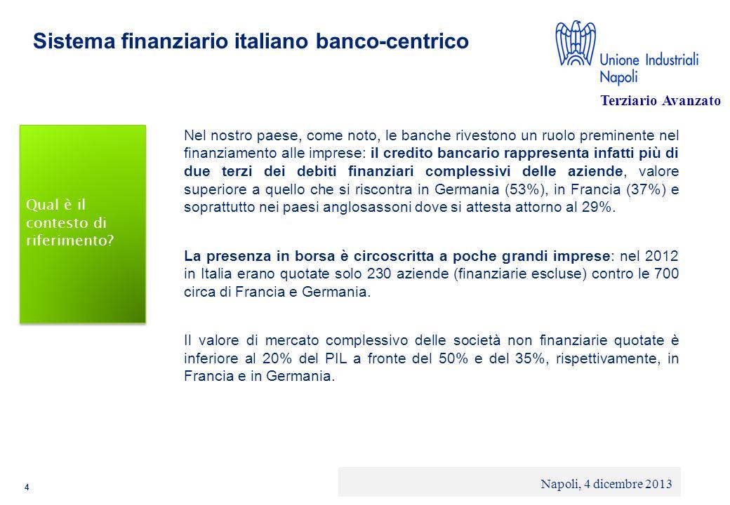 © 2013 Deloitte Touche Tohmatsu Limited - Private and confidential Sistema finanziario italiano banco-centrico Nel nostro paese, come noto, le banche