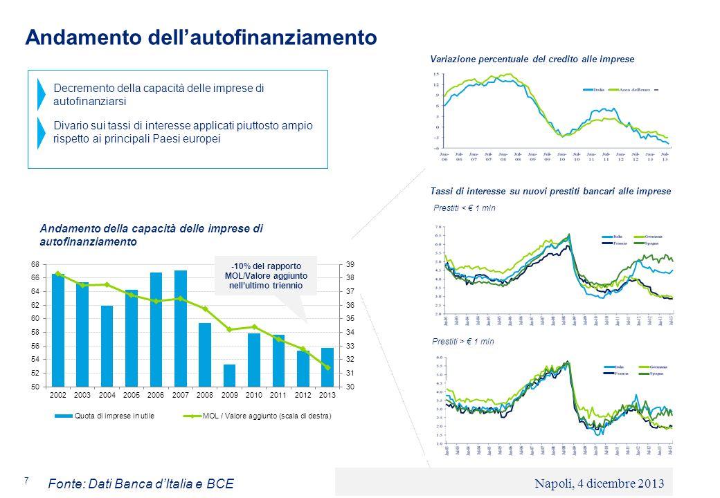 © 2013 Deloitte Touche Tohmatsu Limited - Private and confidential Andamento dellautofinanziamento 7 Andamento della capacità delle imprese di autofin