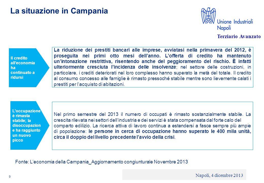© 2013 Deloitte Touche Tohmatsu Limited - Private and confidential 9 Il credito alleconomia ha continuato a ridursi La riduzione dei prestiti bancari