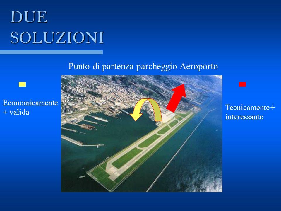 Economicamente + valida Tecnicamente + interessante Punto di partenza parcheggio Aeroporto DUE SOLUZIONI