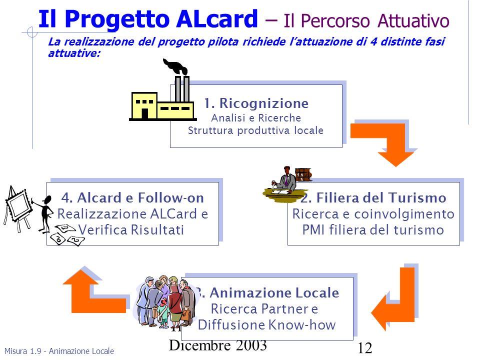 Misura 1.9 - Animazione Locale Tremezzo, 4 Dicembre 2003 12 Il Progetto ALcard – Il Percorso Attuativo La realizzazione del progetto pilota richiede lattuazione di 4 distinte fasi attuative: 4.