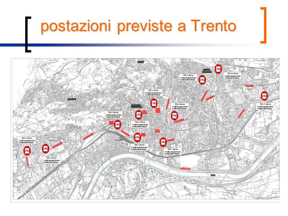 postazioni previste a Trento