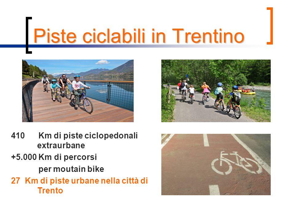Piste ciclabili in Trentino 410 Km di piste ciclopedonali extraurbane +5.000 Km di percorsi per moutain bike 27 Km di piste urbane nella città di Tren