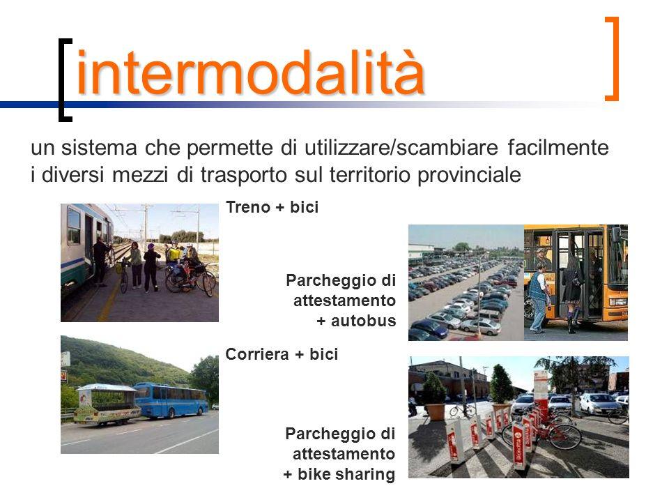 intermodalità un sistema che permette di utilizzare/scambiare facilmente i diversi mezzi di trasporto sul territorio provinciale Treno + bici Corriera