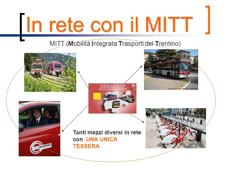In rete con il MITT Tanti mezzi diversi in rete con UNA UNICA TESSERA Parcheggio di attestamento + autobus MITT (Mobilità Integrata Trasporti del Tren
