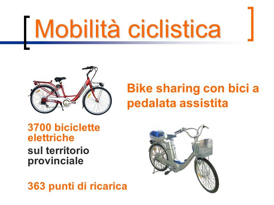 Bike sharing con bici a pedalata assistita 3700 biciclette elettriche sul territorio provinciale 363 punti di ricarica Mobilità ciclistica