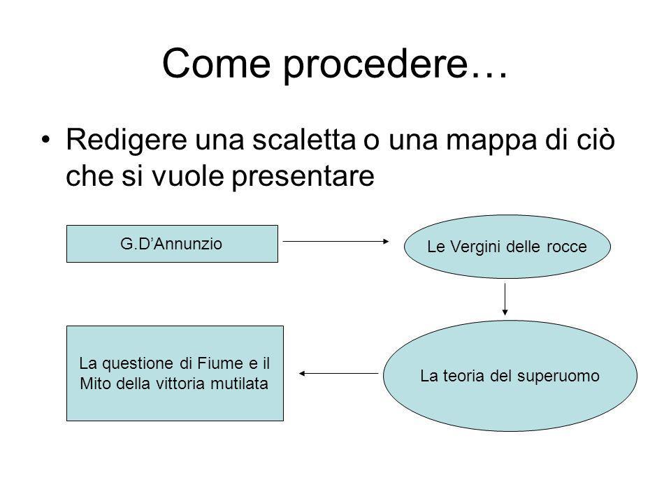 Come procedere… Redigere una scaletta o una mappa di ciò che si vuole presentare G.DAnnunzio La teoria del superuomo Le Vergini delle rocce La questio