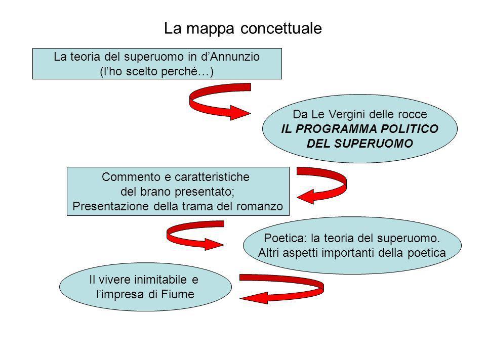 La mappa concettuale Da Le Vergini delle rocce IL PROGRAMMA POLITICO DEL SUPERUOMO La teoria del superuomo in dAnnunzio (lho scelto perché…) Il vivere
