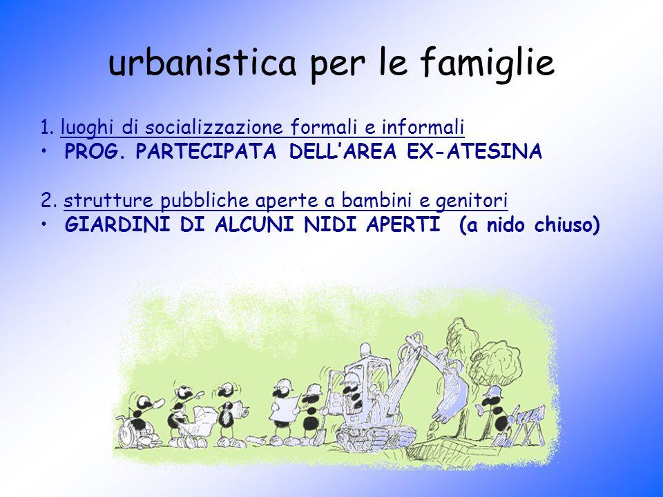 urbanistica per le famiglie 1. luoghi di socializzazione formali e informali PROG.