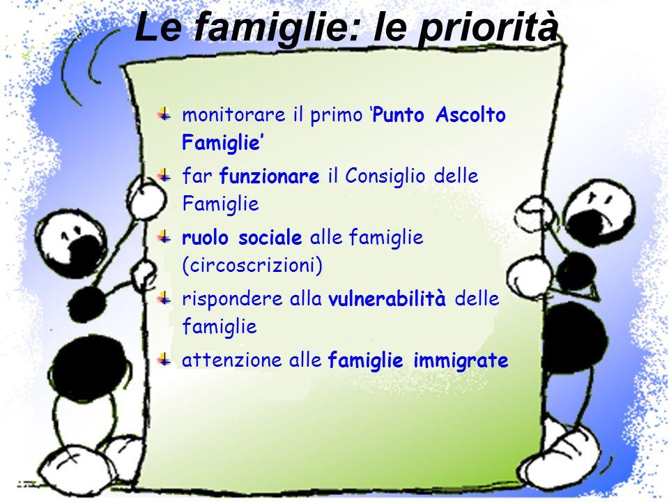 Le famiglie: le priorità monitorare il primo Punto Ascolto Famiglie far funzionare il Consiglio delle Famiglie ruolo sociale alle famiglie (circoscrizioni) rispondere alla vulnerabilità delle famiglie attenzione alle famiglie immigrate