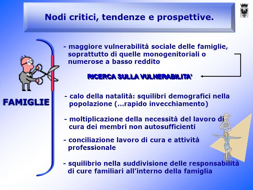 Nodi critici, tendenze e prospettive.