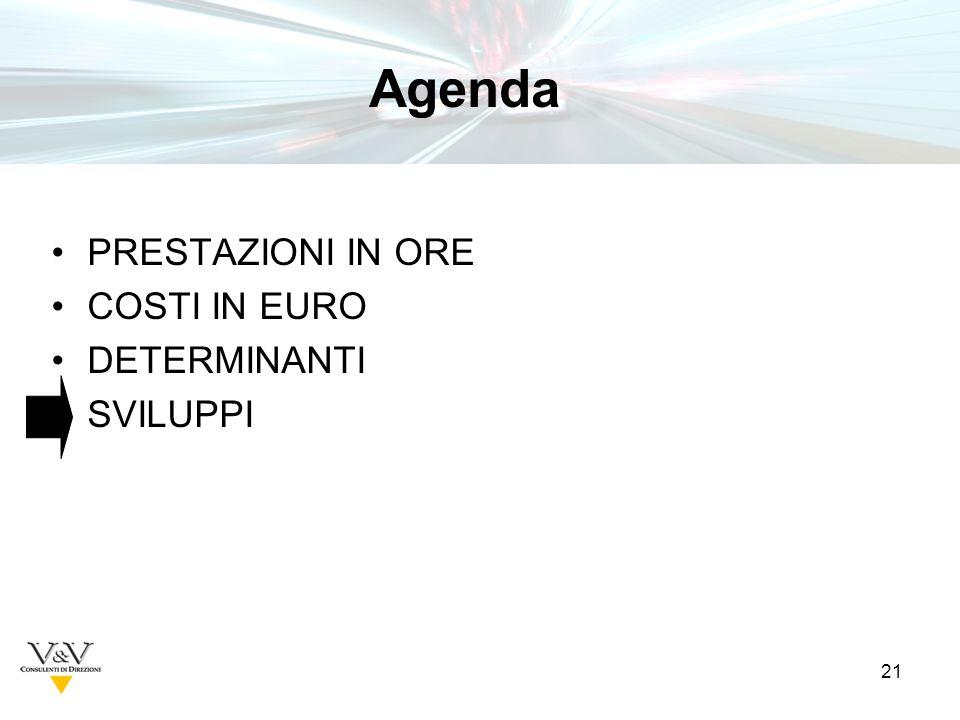 21 PRESTAZIONI IN ORE COSTI IN EURO DETERMINANTI SVILUPPI Tavole Agenda