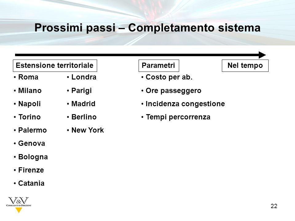 22 Prossimi passi – Completamento sistema Roma Milano Napoli Torino Palermo Genova Bologna Firenze Catania Londra Parigi Madrid Berlino New York Costo per ab.
