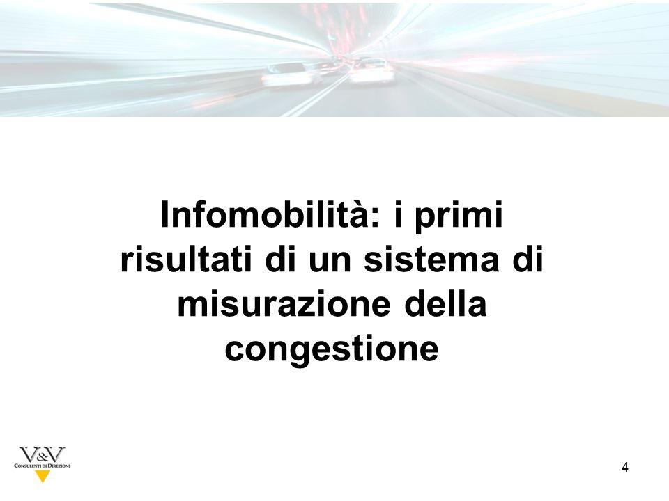 4 Infomobilità: i primi risultati di un sistema di misurazione della congestione