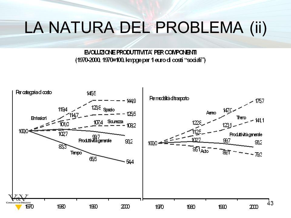 43 LA NATURA DEL PROBLEMA (ii)