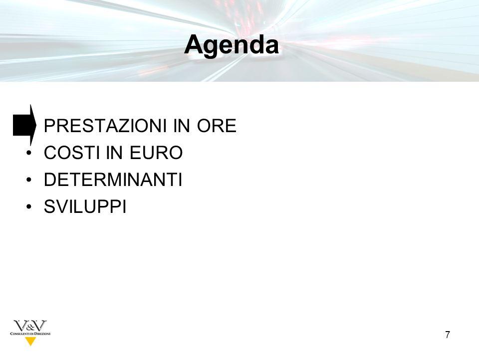 7 PRESTAZIONI IN ORE COSTI IN EURO DETERMINANTI SVILUPPI Tavole Agenda