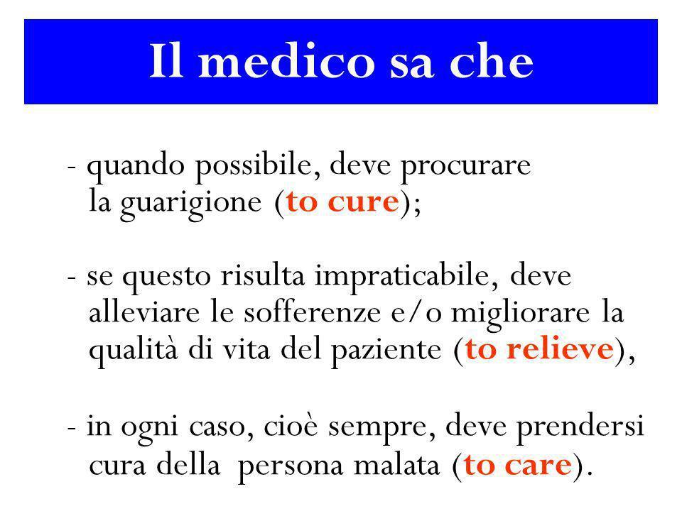 Il medico sa che - quando possibile, deve procurare la guarigione (to cure); - se questo risulta impraticabile, deve alleviare le sofferenze e/o migli