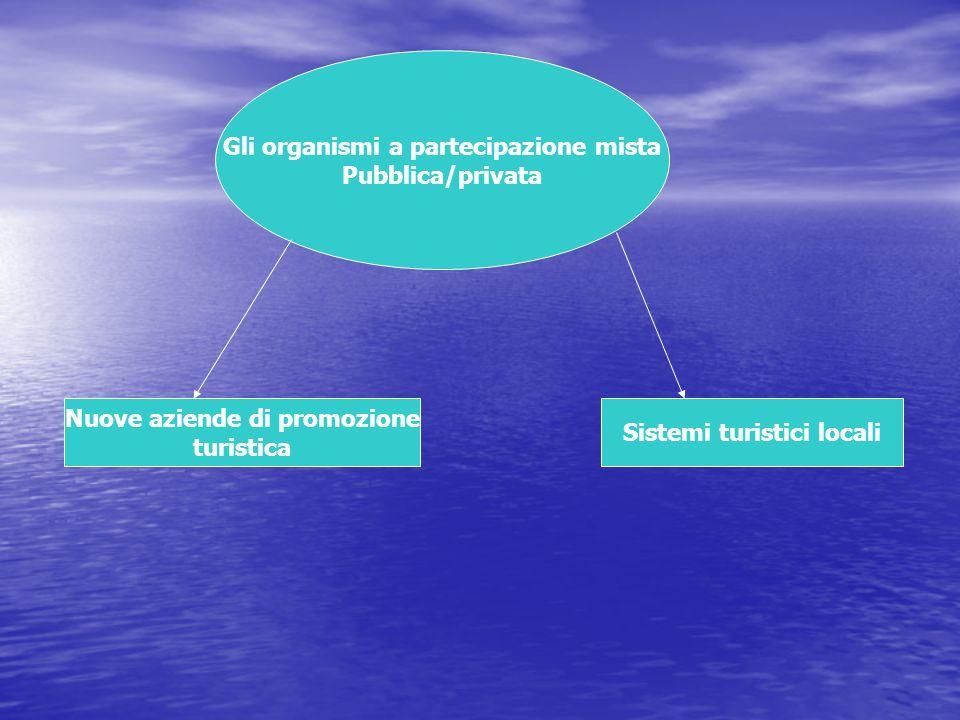 Levoluzione della legislazione in materia di organizzazione turistica in Italia La legislazione in materia di organizzazione turistica pubblica ha registrato negli anni unevoluzione legata ai cambiamenti della società e del fenomeno turistico.