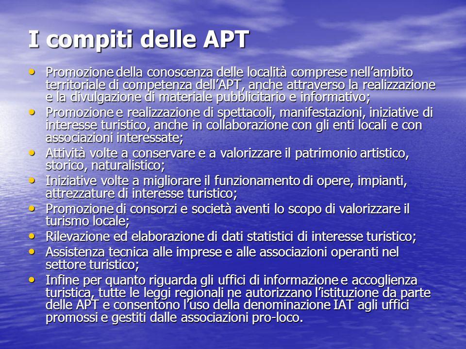 LAgenzia regionale del turismo della Puglia ARET La legge n.