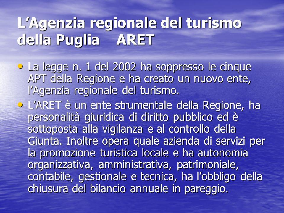 Gli organi dellARET Il Direttore generale: viene assunto dal presidente della regione, con un contratto di durata quadriennale, sulla base di ben definiti titoli ed esperienze professionali.