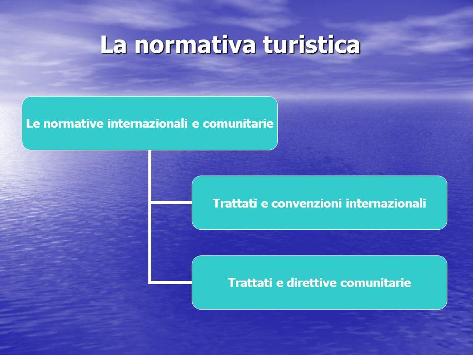 La normativa turistica I rapporti tra imprese viaggi e fornitori di servizi Contratti stipulati tra privati Accordi conclusi tra associazioni