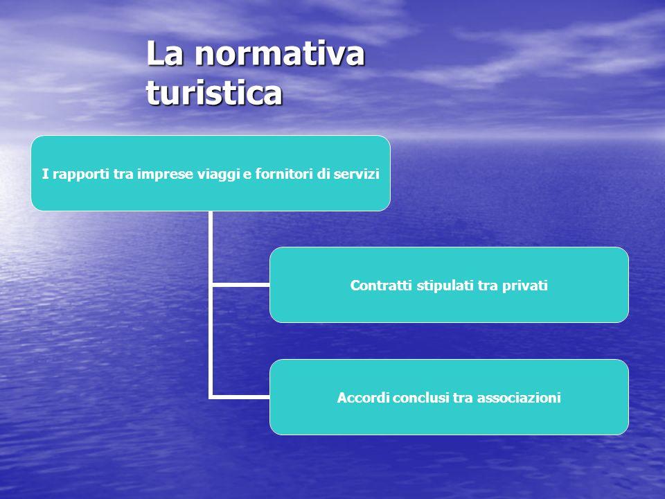 La normativa per lesercizio delle imprese turistiche La legislazione in materia turistica fino allottobre 2001 si è ispirata allart.