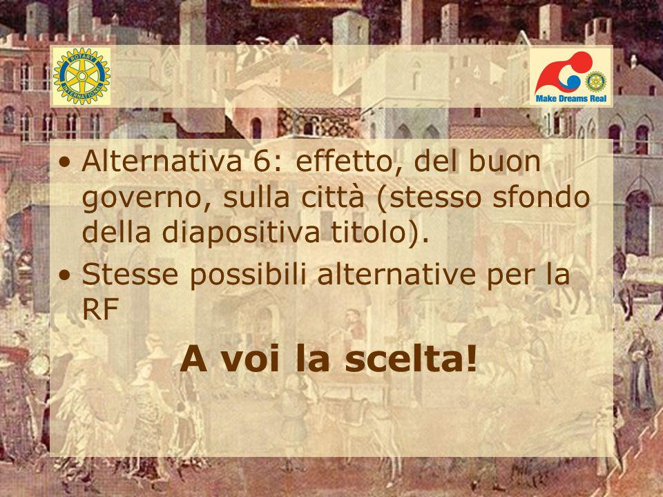 Alternativa 6: effetto, del buon governo, sulla città (stesso sfondo della diapositiva titolo). Stesse possibili alternative per la RF A voi la scelta