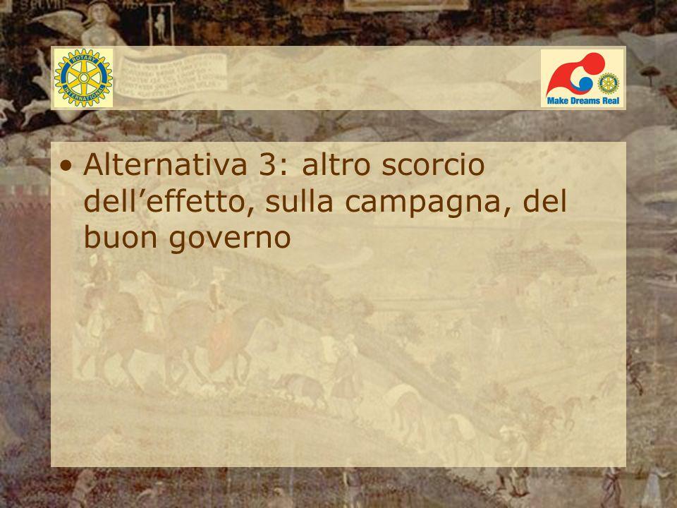 Alternativa 3: altro scorcio delleffetto, sulla campagna, del buon governo