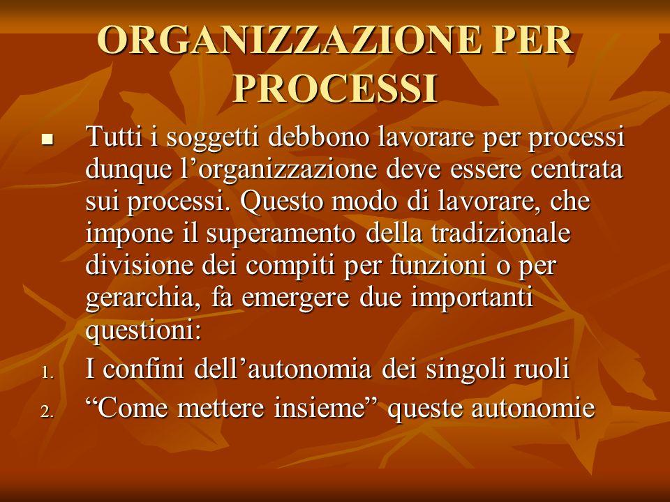 Costituzioni di gruppi di lavoro o gruppi di progetto che seguano i singoli progetti in tutte le fasi della loro attuazione.
