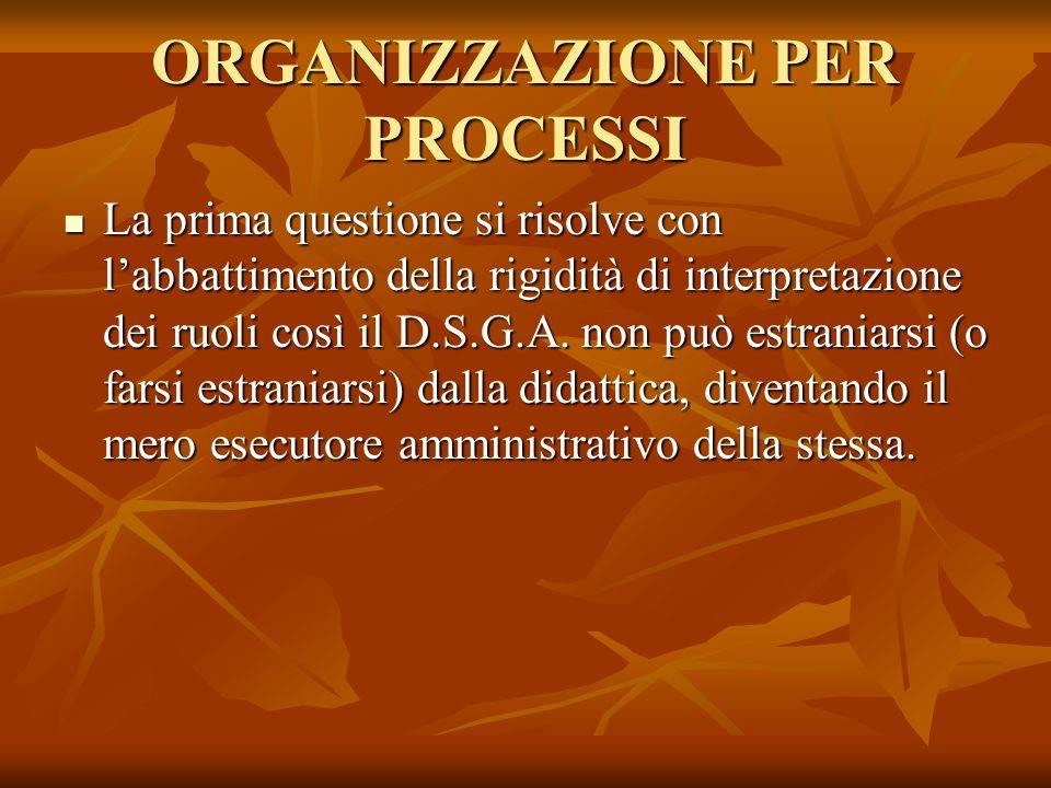 ORGANIZZAZIONE PER PROCESSI Tutti i soggetti debbono lavorare per processi dunque lorganizzazione deve essere centrata sui processi.