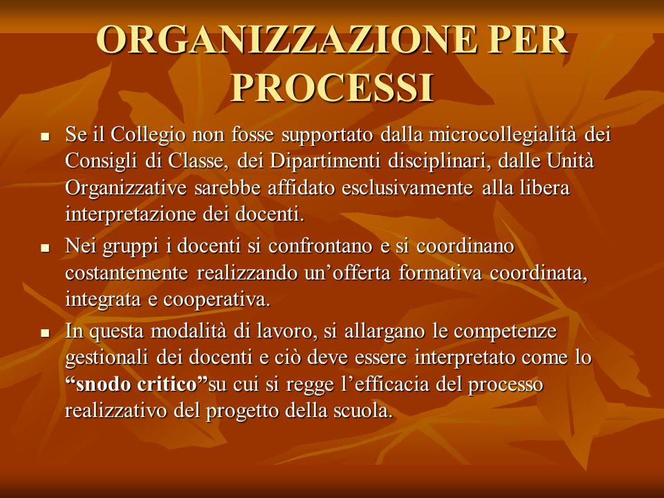 ORGANIZZAZIONE PER PROCESSI La seconda questione riguarda soprattutto i docenti e il coordinamento delle azioni didattiche che trovano la loro comune radice nel POF.