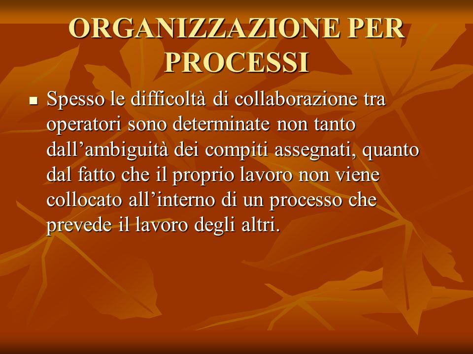 ORGANIZZAZIONE PER PROCESSI Lerogazione di un servizio non è soltanto il risultato della somma delle prestazioni di singoli operatori.