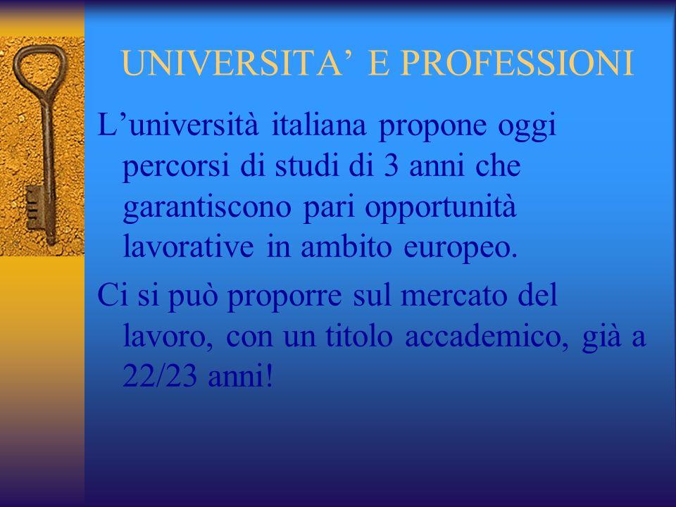 UNIVERSITA E PROFESSIONI Luniversità italiana propone oggi percorsi di studi di 3 anni che garantiscono pari opportunità lavorative in ambito europeo.